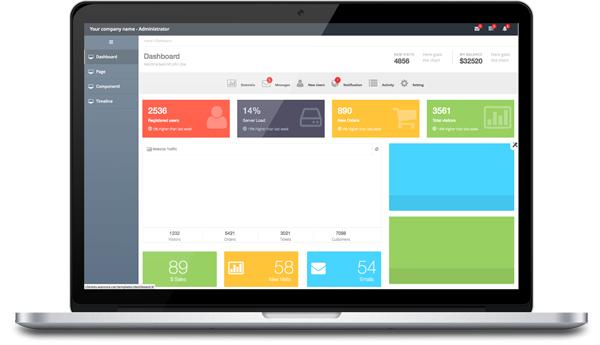 Dashboard JS/CSS Custom Dashboard